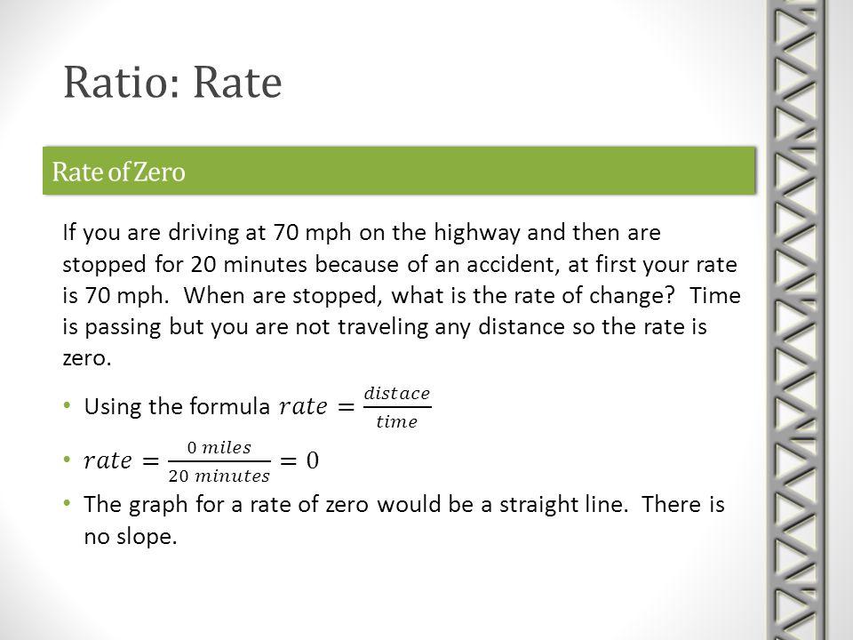 Rate of Zero Ratio: Rate
