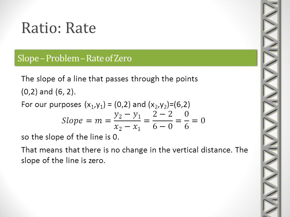 Slope – Problem – Rate of Zero Ratio: Rate