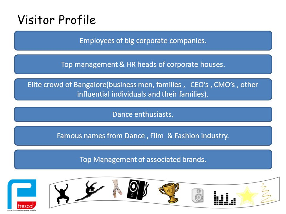 Visitor Profile Employees of big corporate companies.