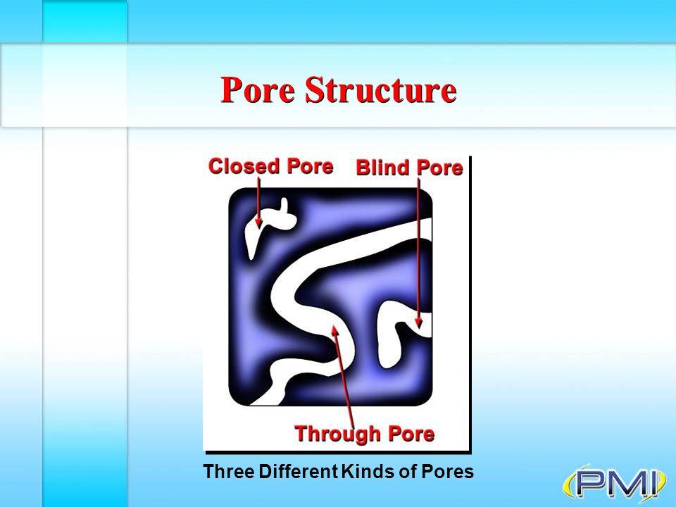 Vapor Adsorption F [p/(p o -p)W]versus(p/p o )linear in the range 0.05< (p/p o )<0.35 F Plot of [p/(p o -p)W]versus (p/p o ) Measurable Characteristics Through and blind pore surface area F Multipoint surface area