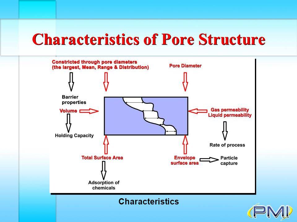 Extrusion Flow Porometry (Capillary Flow Porometry) Test Method F For viscous flow F = [  /(256m l p s )]  i N i D i 4 ][p i + p o ]p  = a constant m = viscosity of gas l = thickness p s = standard pressure N i = number of pores of diameter D i p = differential pressure, inlet pressure, p i minus outlet pressure, p o