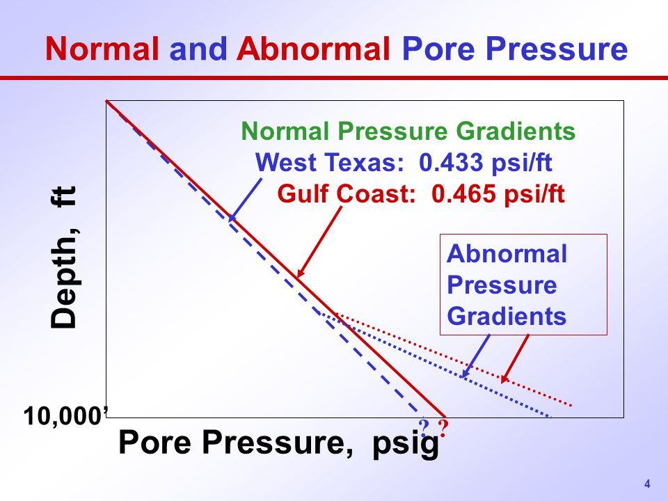 4 Abnormal Pressure Gradients Normal Pressure Gradients West Texas: 0.433 psi/ft Gulf Coast: 0.465 psi/ft Normal and Abnormal Pore Pressure Pore Pressure, psig Depth, ft 10,000' .