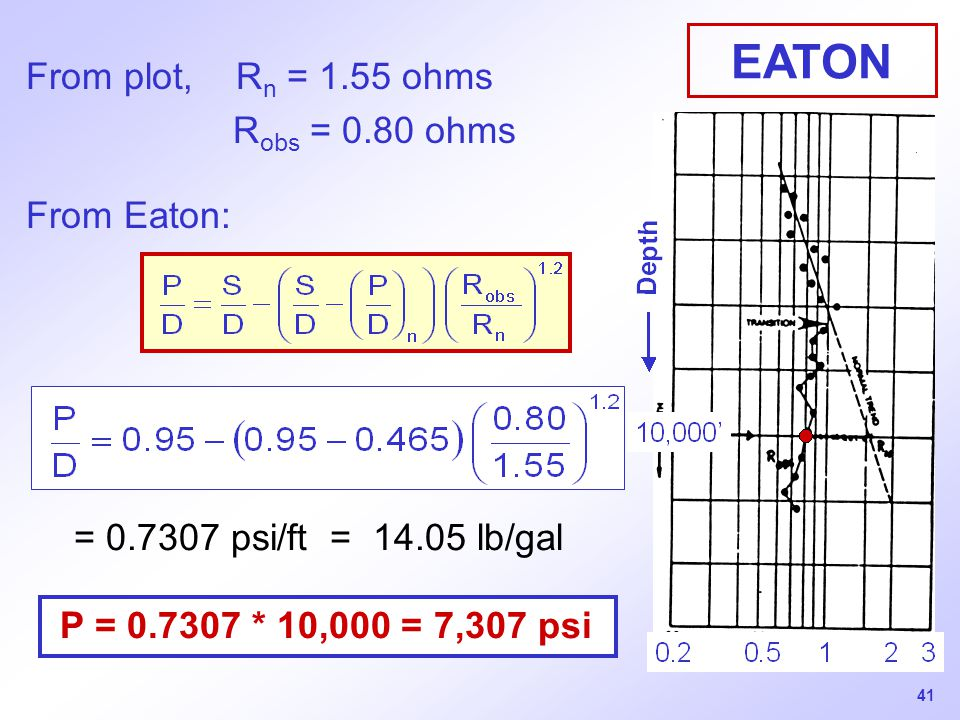 41 From plot, R n = 1.55 ohms R obs = 0.80 ohms From Eaton: EATON = 0.7307 psi/ft = 14.05 lb/gal P = 0.7307 * 10,000 = 7,307 psi