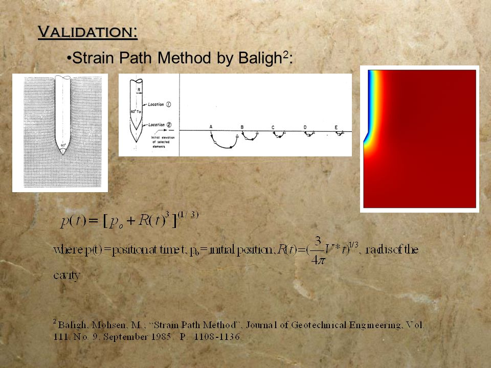 Validation: Strain Path Method by Baligh 2 :