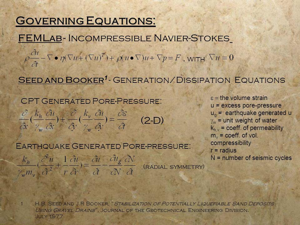 Formulation:  20kg/m 3  382 kg/m 2 Slip No-slip Outflow velocity = 0.02 m/s Initial pressure = 0 kPa Inflow velocity = 0.02 m/s Inflow pressure = 17,680 kPa Probe is ~1.5 diameter