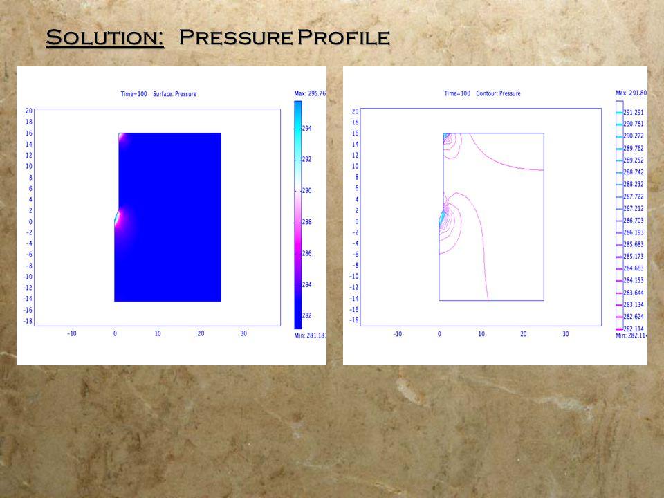 Solution: Velocity Profile