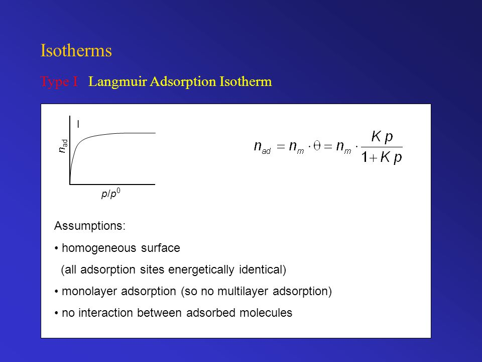 Isotherms Assumptions: homogeneous surface (all adsorption sites energetically identical) monolayer adsorption (so no multilayer adsorption) no interaction between adsorbed molecules I n ad p / p 0 Type I Langmuir Adsorption Isotherm