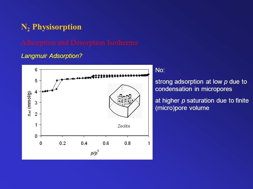 N 2 Physisorption Adsorption and Desorption Isotherms Langmuir Adsorption.