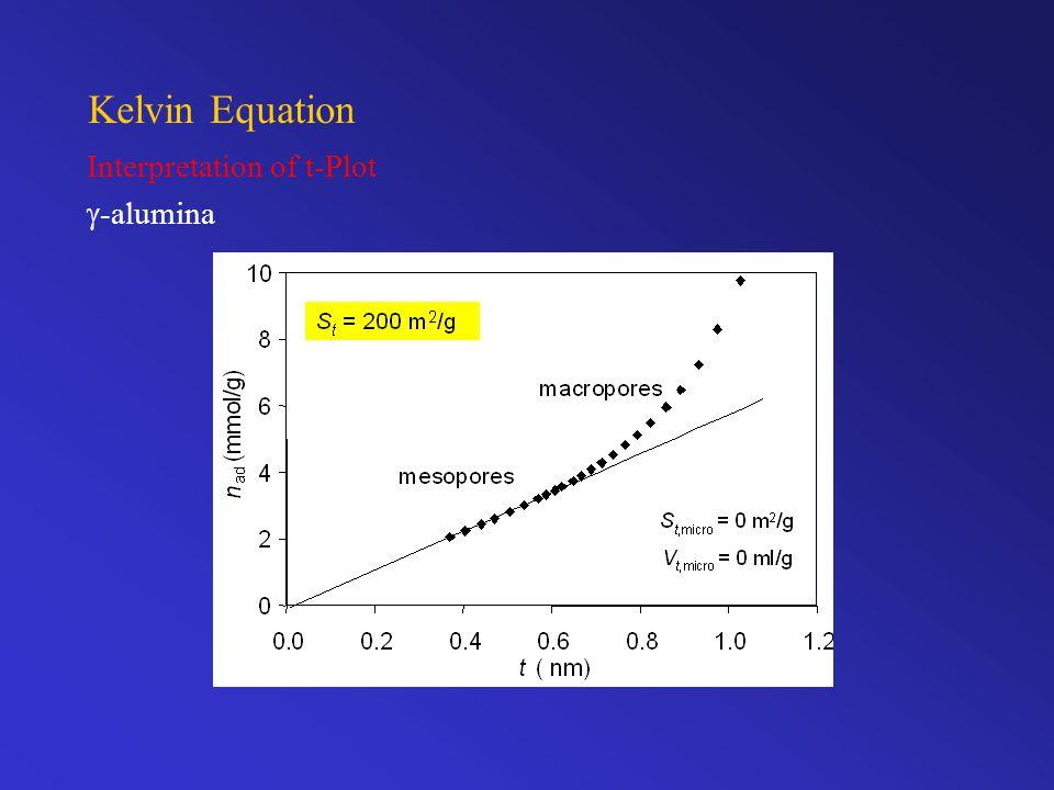 Kelvin Equation Interpretation of t-Plot  -alumina
