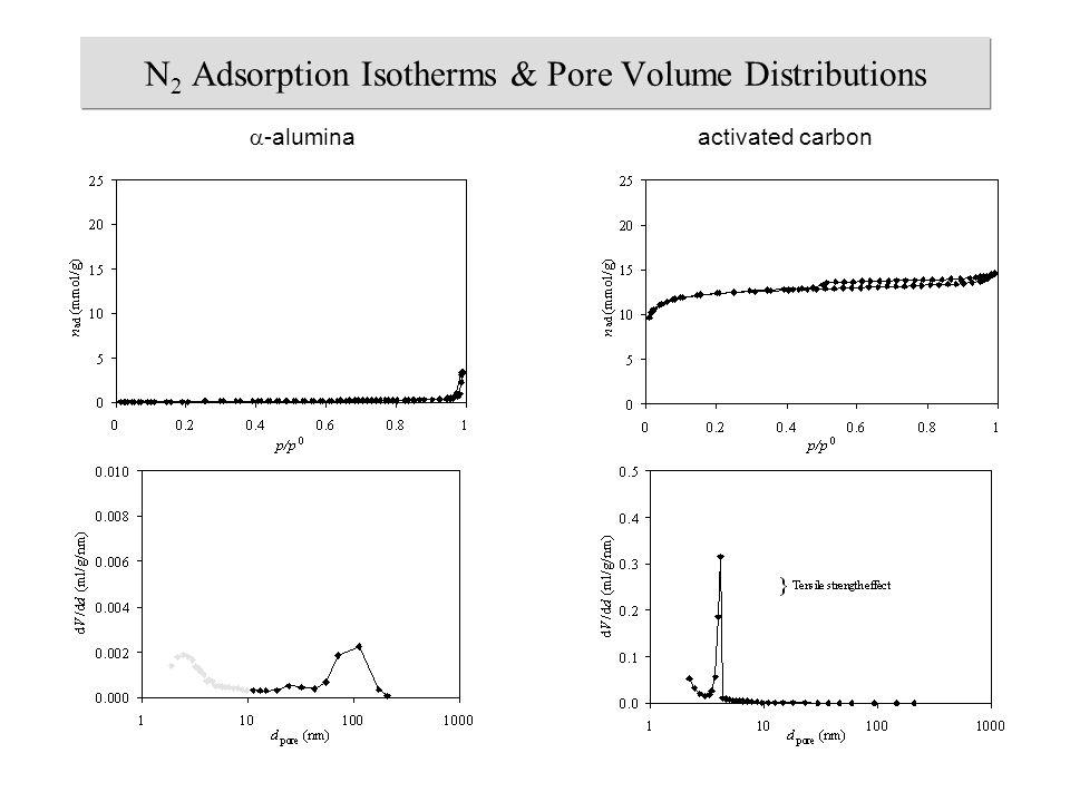  -alumina activated carbon