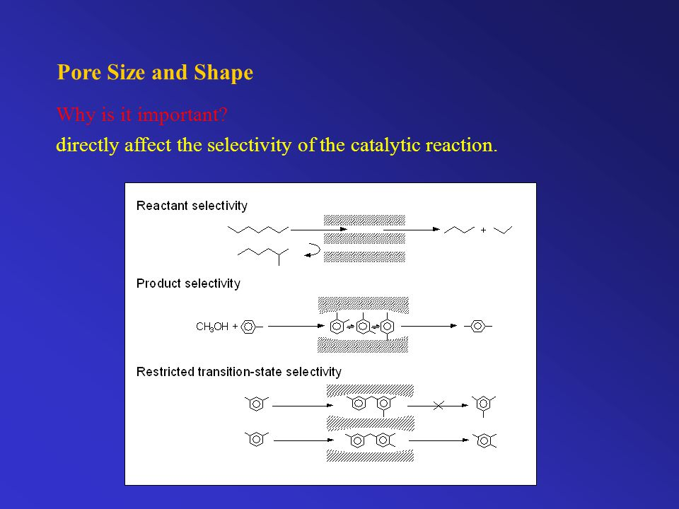 Pore Size and Shape Why is it important? directly affect the selectivity of the catalytic reaction.
