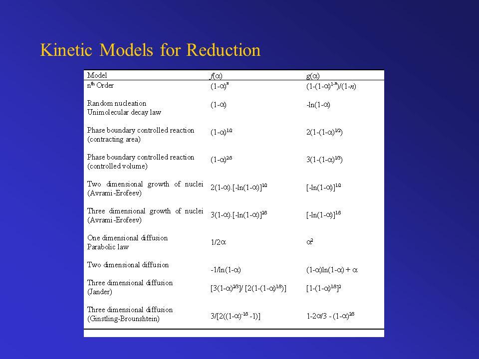 Kinetic Models for Reduction