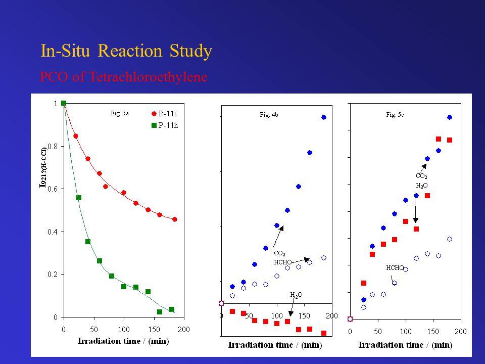 In-Situ Reaction Study PCO of Tetrachloroethylene