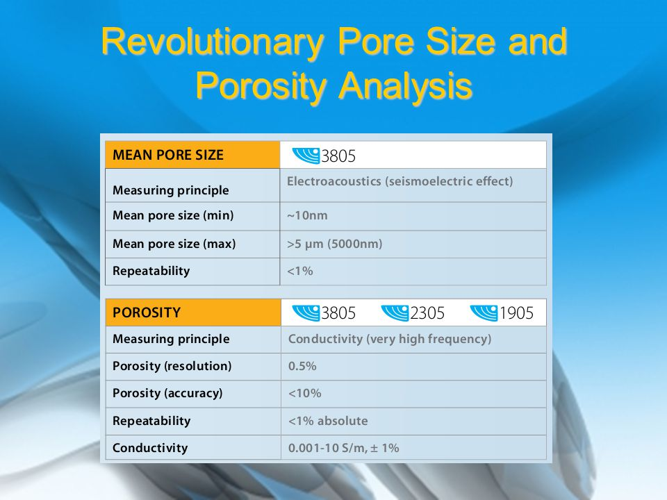 Revolutionary Pore Size and Porosity Analysis