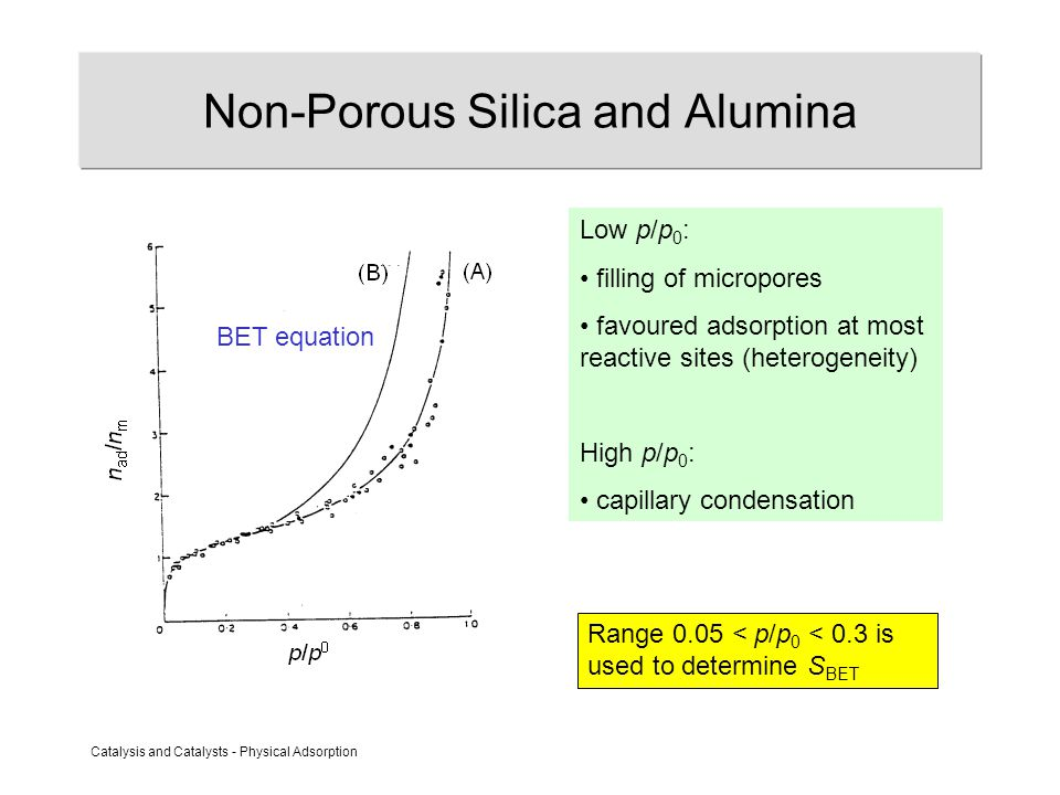 Catalysis and Catalysts - Physical Adsorption Non-Porous Silica and Alumina Low p/p 0 : filling of micropores favoured adsorption at most reactive sites (heterogeneity) High p/p 0 : capillary condensation Range 0.05 < p/p 0 < 0.3 is used to determine S BET BET equation