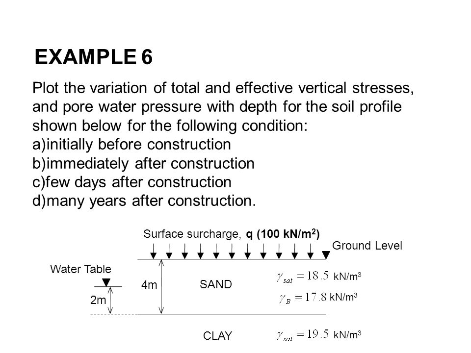 EXAMPLE 6 Plot the variation of total and effective vertical stresses, and pore water pressure with depth for the soil profile shown below for the fol