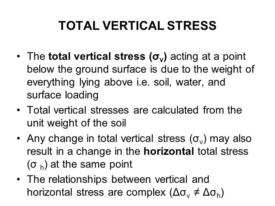 TOTAL VERTICAL STRESS in homogeneous soil Ground Level Depth, z SOIL ELEMENT σv σv σv σv