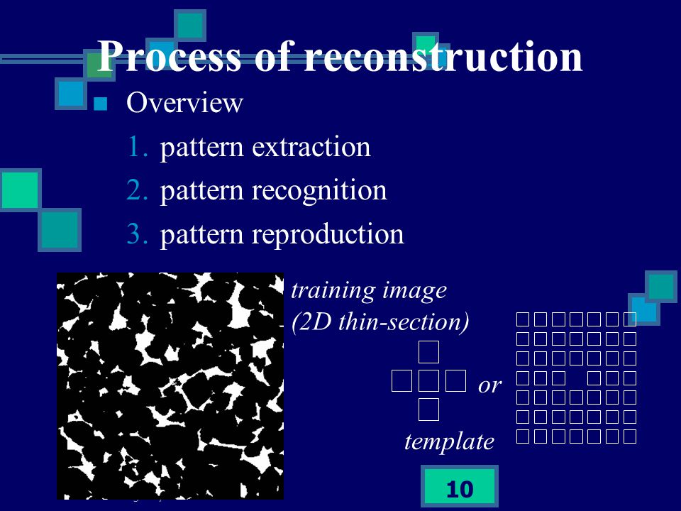 Multipoint Statistics to Generate Geologically Realistic Networks 10 Process of reconstruction Overview 1.pattern extraction 2.pattern recognition 3.p