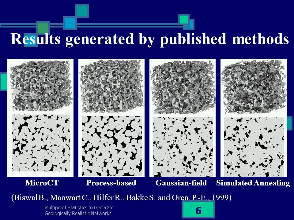 Multipoint Statistics to Generate Geologically Realistic Networks 6 Results generated by published methods MicroCT Process-based Gaussian-field Simulated Annealing (Biswal B., Manwart C., Hilfer R., Bakke S.