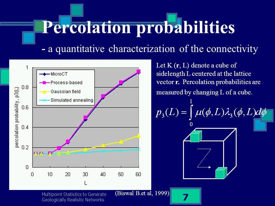 Multipoint Statistics to Generate Geologically Realistic Networks 7 Percolation probabilities - a quantitative characterization of the connectivity (B