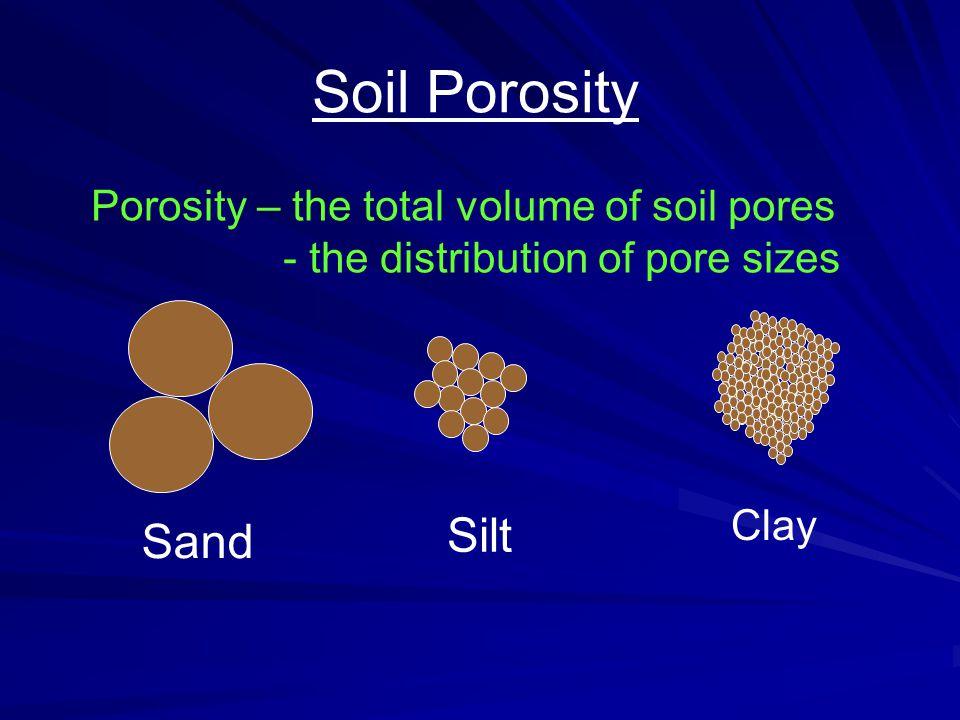 Soil Porosity Porosity – the total volume of soil pores - the distribution of pore sizes Sand Silt Clay