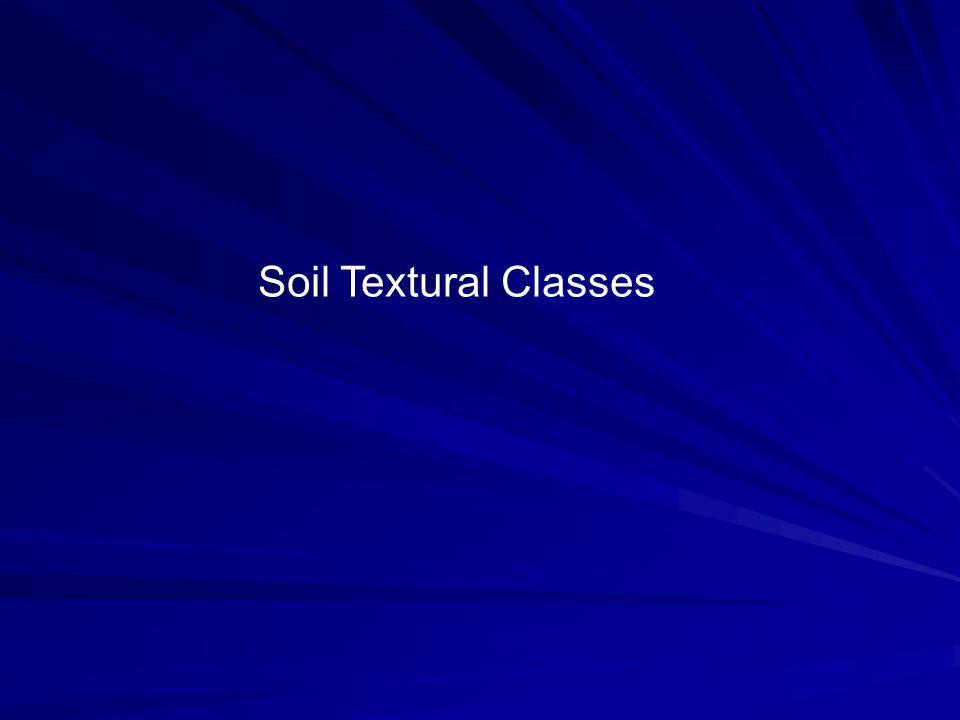 Soil Textural Classes