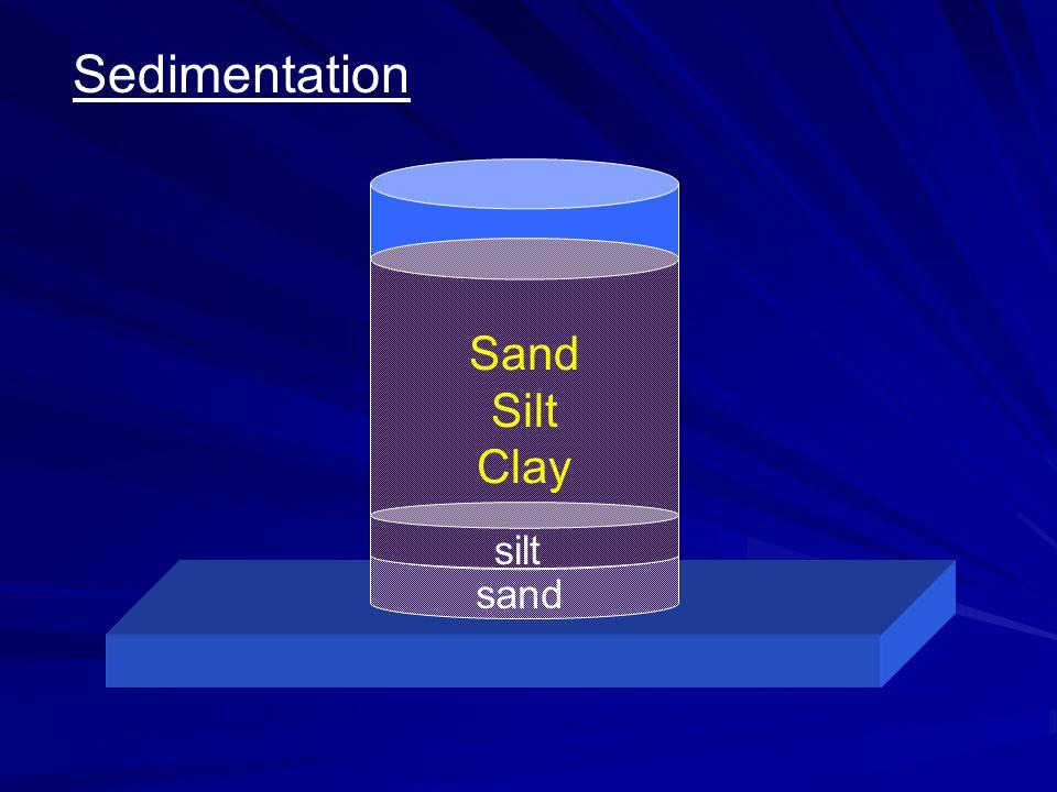 Sand Silt Clay Sand Silt Clay sand silt Sedimentation