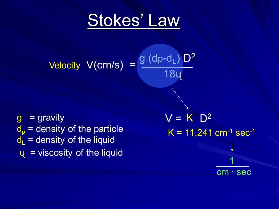 Stokes' Law Velocity V(cm/s) = g (d p -d L ) D 2 18ų g = gravity d p = density of the particle d L = density of the liquid ų = viscosity of the liquid K V = D 2 K = 11,241 cm -1 sec -1 1 cm · sec