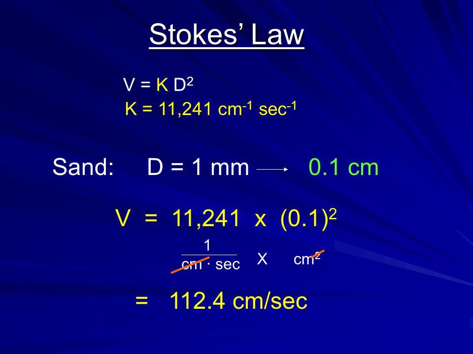 Stokes' Law V = K D 2 K = 11,241 cm -1 sec -1 Sand:D = 1 mm0.1 cm V = 11,241 x (0.1) 2 = 112.4 cm/sec 1 cm · sec X cm 2
