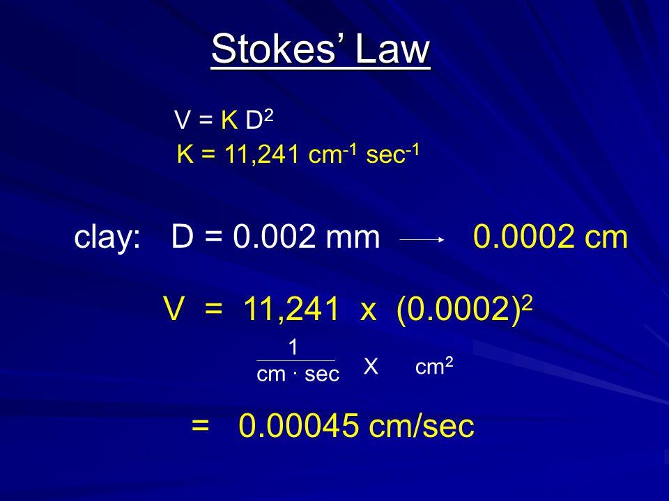 Stokes' Law V = K D 2 K = 11,241 cm -1 sec -1 clay: D = 0.002 mm0.0002 cm V = 11,241 x (0.0002) 2 = 0.00045 cm/sec 1 cm · sec X cm 2