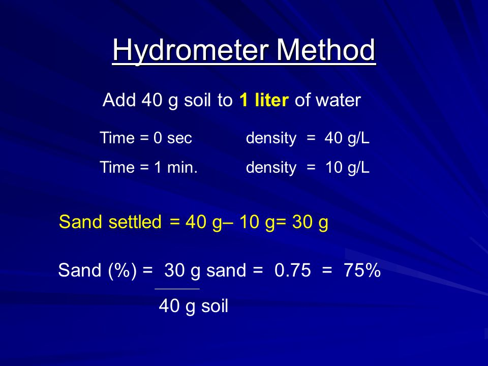Hydrometer Method Time = 0 secdensity = 40 g/L Add 40 g soil to 1 liter of water Time = 1 min.