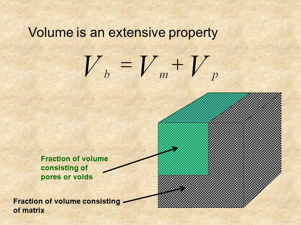 Fraction of volume consisting of pores or voids Fraction of volume consisting of matrix Volume is an extensive property