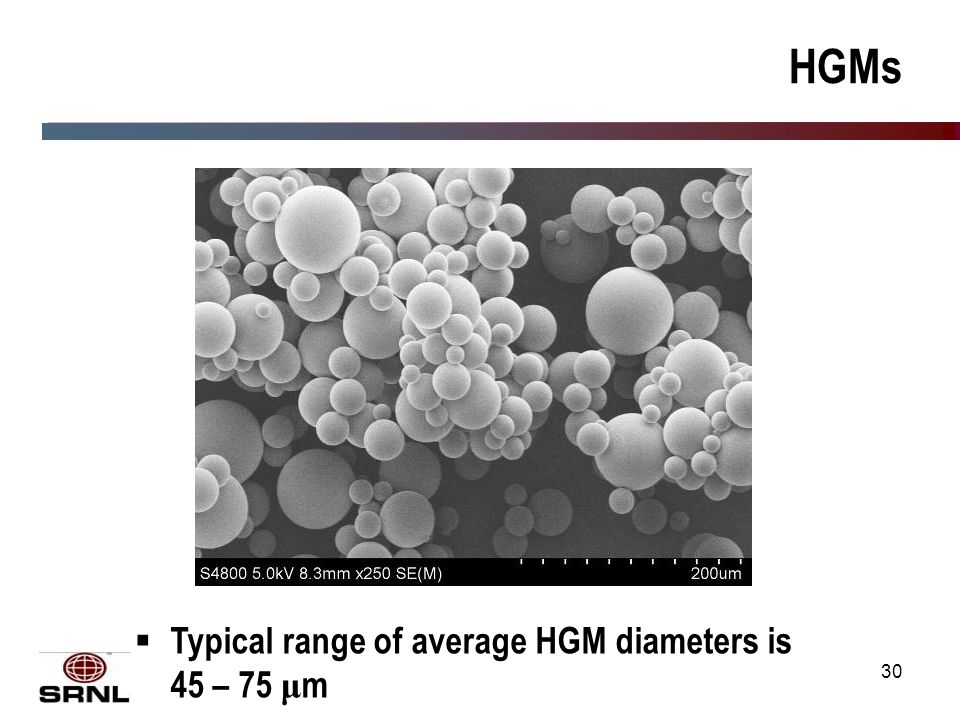 30 HGMs  Typical range of average HGM diameters is 45 – 75 μ m