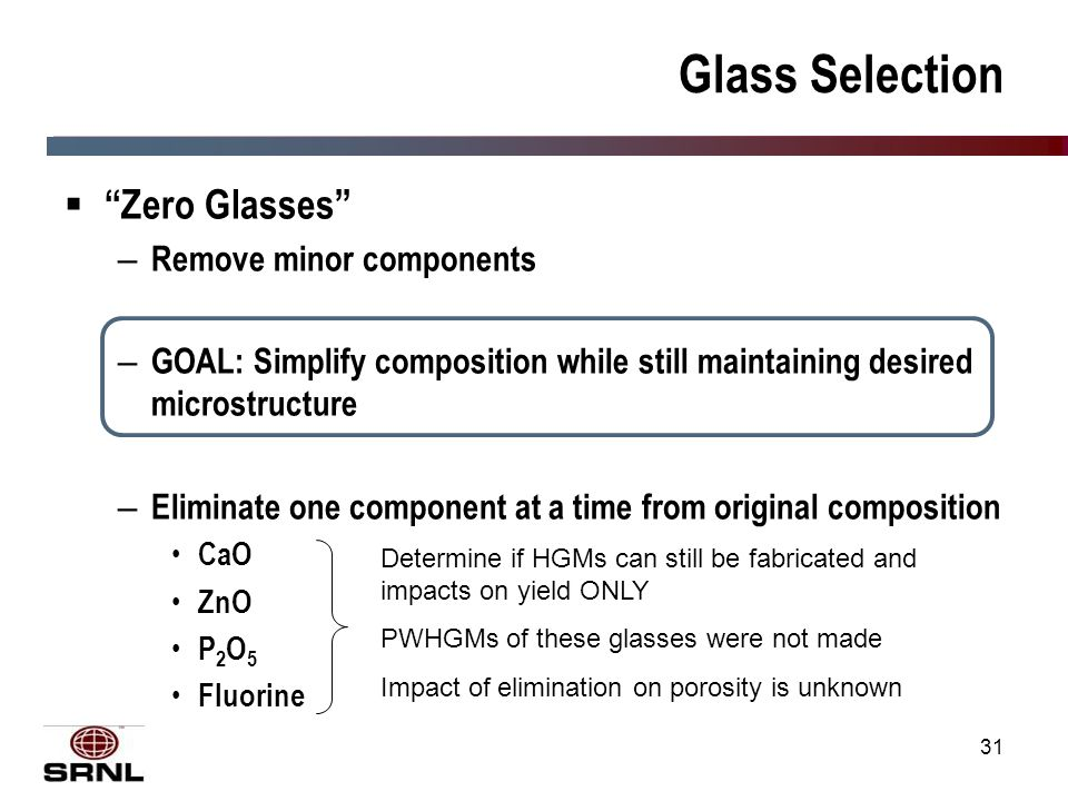 31 Glass Selection  Zero Glasses – Remove minor components – GOAL: Simplify composition while still maintaining desired microstructure – Eliminate one component at a time from original composition CaO ZnO P 2 O 5 Fluorine Determine if HGMs can still be fabricated and impacts on yield ONLY PWHGMs of these glasses were not made Impact of elimination on porosity is unknown