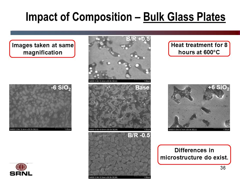 36 Impact of Composition – Bulk Glass Plates B/R +0.5 B/R -0.5 Base +6 SiO 2 -6 SiO 2 Differences in microstructure do exist.