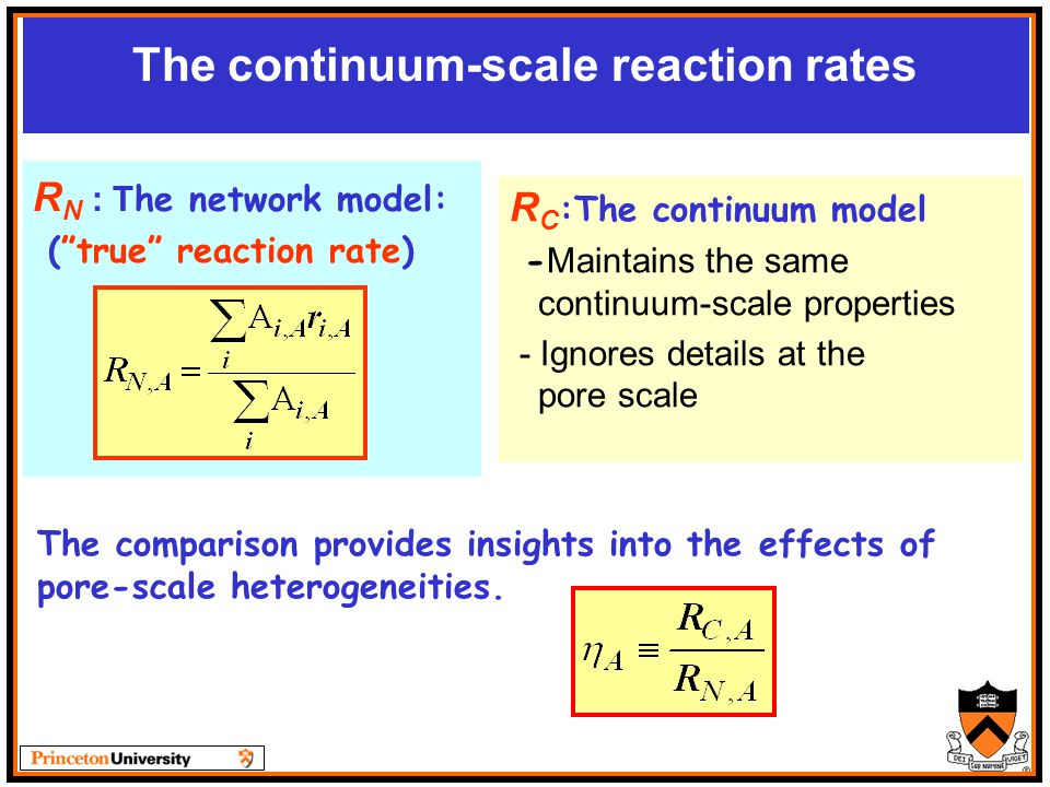 The continuum-scale reaction rates R C :The continuum model - Maintains the same continuum-scale properties - Ignores details at the pore scale The comparison provides insights into the effects of pore-scale heterogeneities.