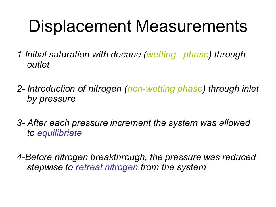 Displacement Measurements 1-Initial saturation with decane (wetting phase) through outlet 2- Introduction of nitrogen (non-wetting phase) through inlet by pressure 3- After each pressure increment the system was allowed to equilibriate 4-Before nitrogen breakthrough, the pressure was reduced stepwise to retreat nitrogen from the system