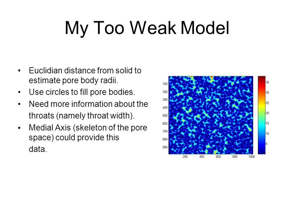 My Too Weak Model Euclidian distance from solid to estimate pore body radii.