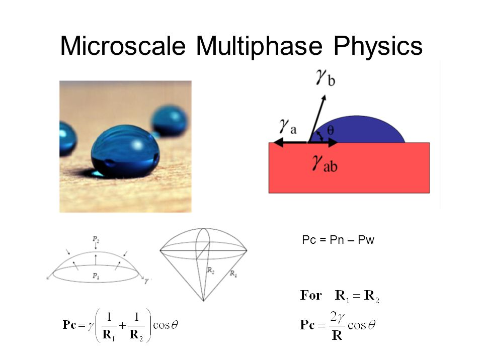 Microscale Multiphase Physics Pc = Pn – Pw