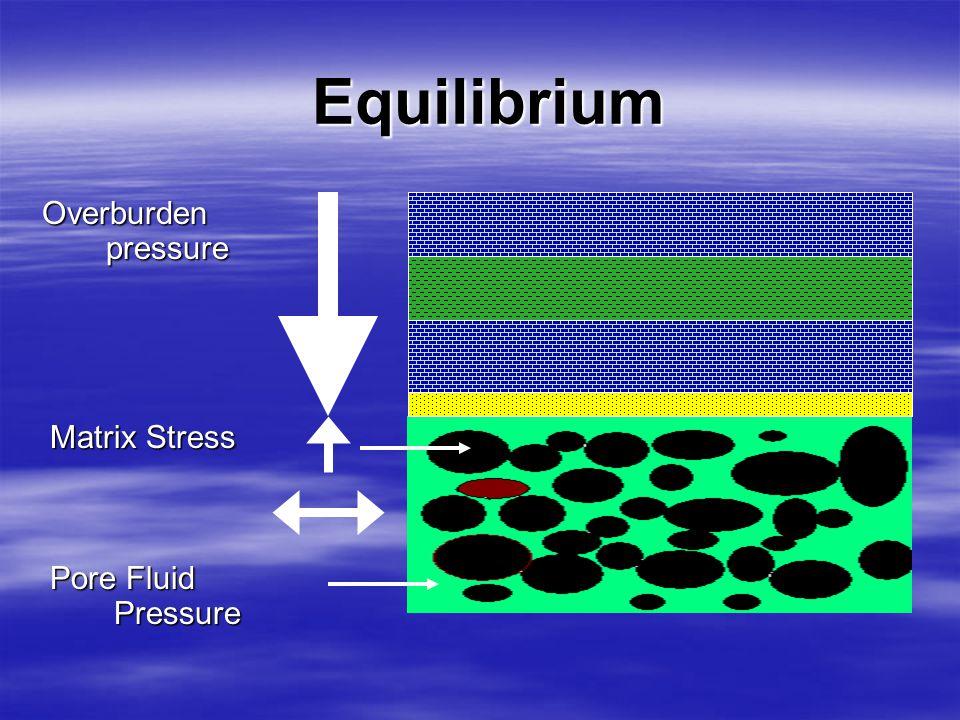 3.Equilibrium. S = Mv + P S= overburden. Mv= Vertical matrix stress. P= formation pore pressure.