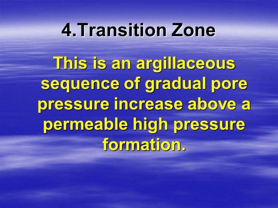 Equilibrium Matrix Stress Pore Fluid Pressure Overburden pressure