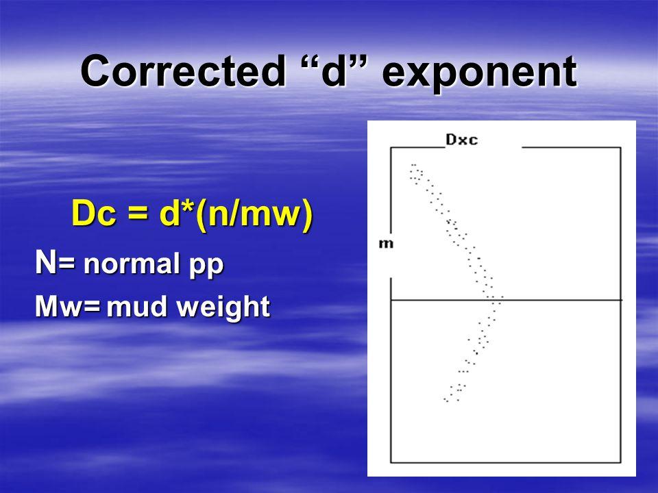 d Exponent R/60N= (12W/10^6D)^d -Log(R/60N)=d*log (12W/106D) -d= Log(R/60N)/ log (12W/10^6D) R=rop (ft/hr).