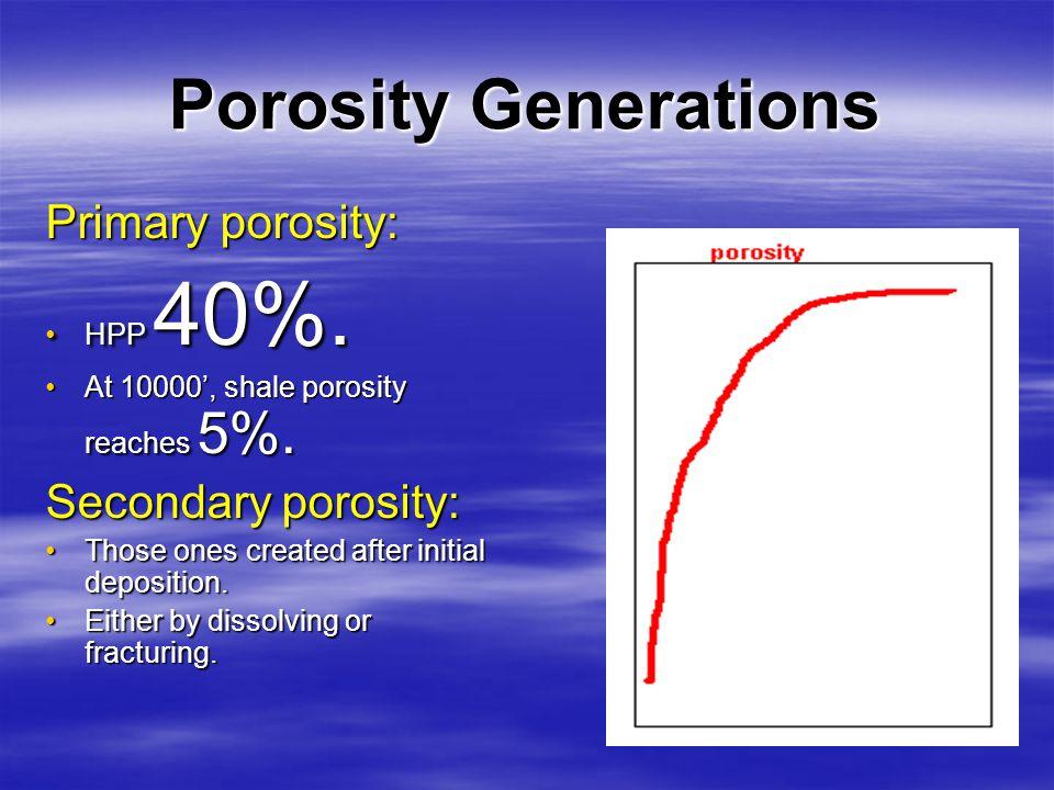 1. Porosity MatrixPores Porosity= Pore Space Volume Bulk Volume.