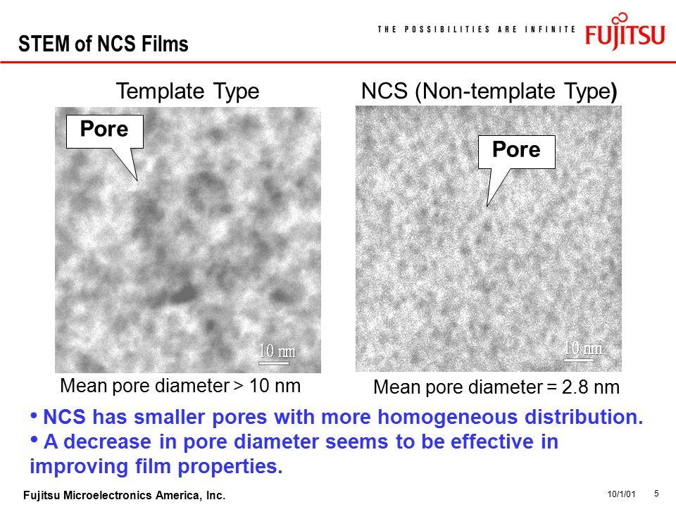 5 Fujitsu Microelectronics America, Inc. 10/1/01 STEM of NCS Films Mean pore diameter = 2.8 nm Mean pore diameter > 10 nm Template TypeNCS (Non-templa