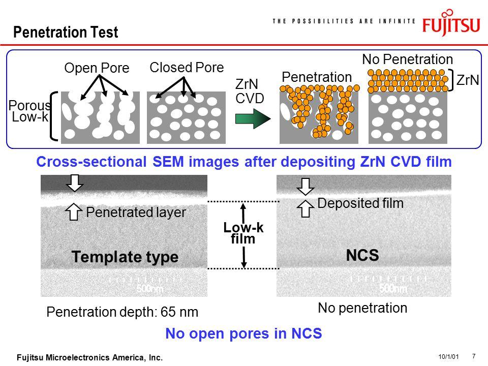 7 Fujitsu Microelectronics America, Inc. 10/1/01 No open pores in NCS Penetration depth: 65 nm No penetration Template type NCS Penetration Test Penet