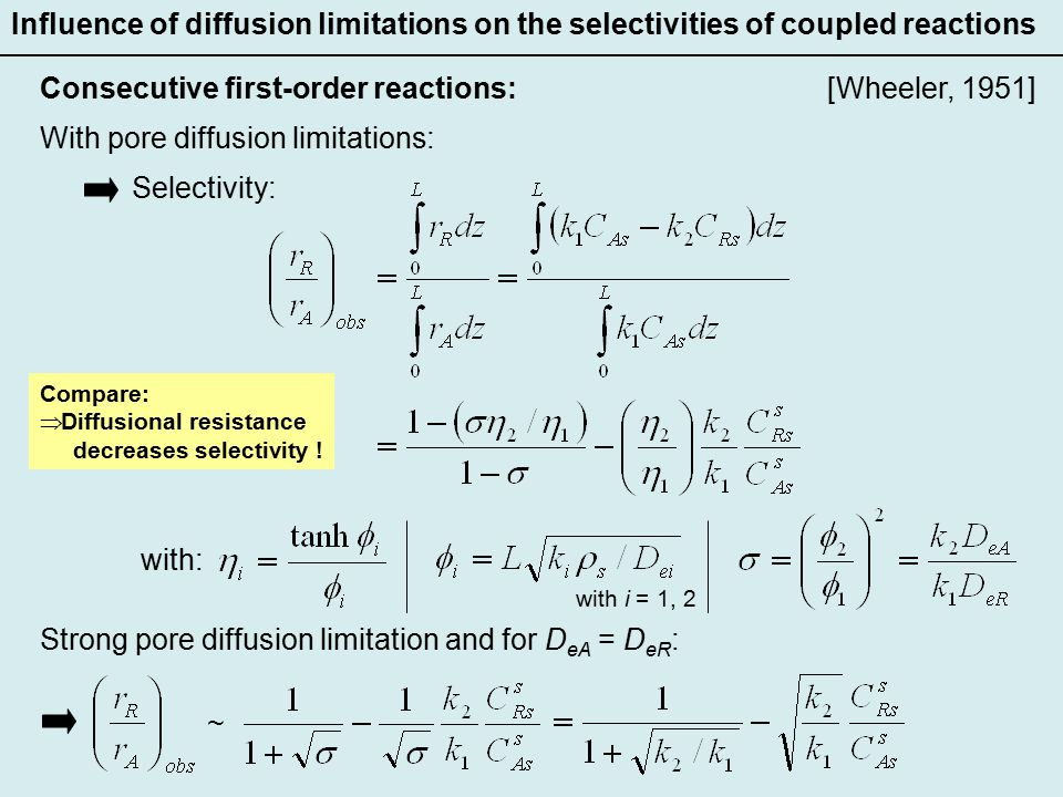 Selectivity: Influence of diffusion limitations on the selectivities of coupled reactions [Wheeler, 1951]Consecutive first-order reactions: With pore diffusion limitations: with: with i = 1, 2 Strong pore diffusion limitation and for D eA = D eR : ~ Compare:  Diffusional resistance decreases selectivity !