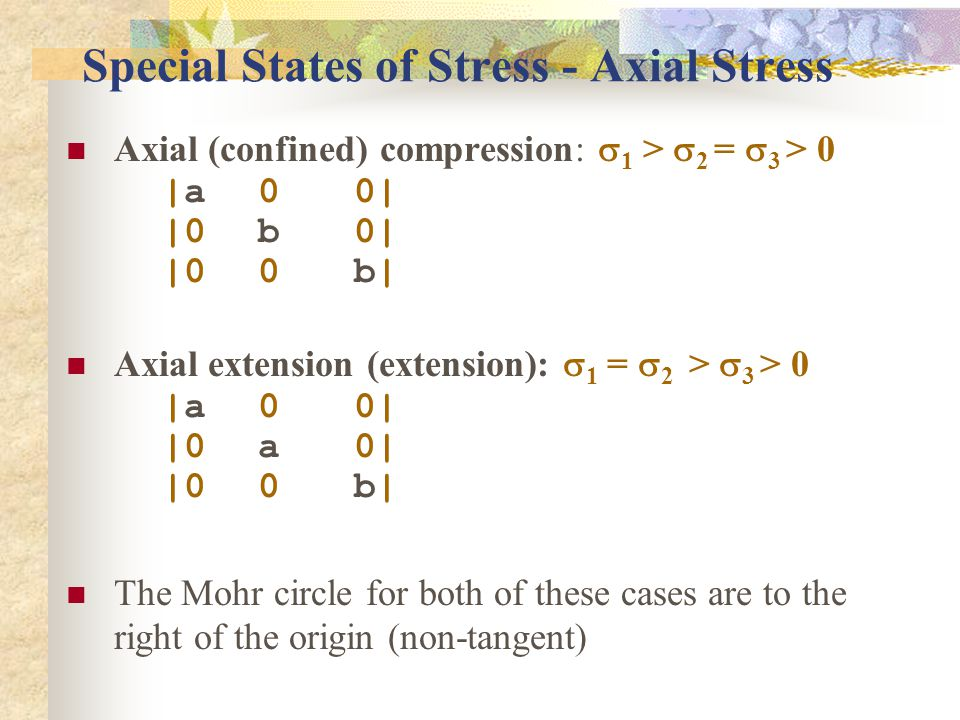 Special States of Stress - Axial Stress Axial (confined) compression:  1 >  2 =  3 > 0  a00   0b0   00b  Axial extension (extension):  1 =  2 > 