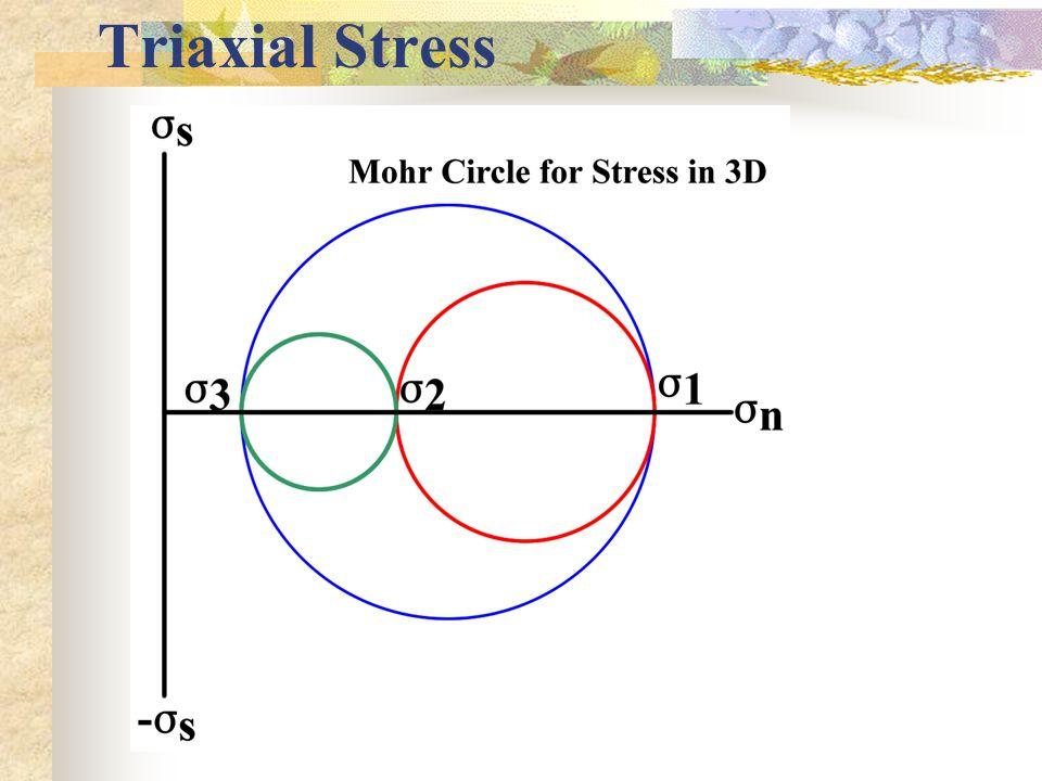 Triaxial Stress