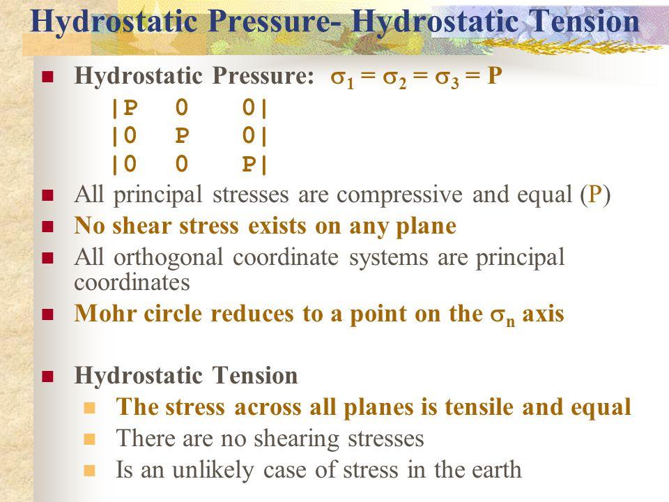 Hydrostatic Pressure- Hydrostatic Tension Hydrostatic Pressure:  1 =  2 =  3 = P  P00   0P0   00P  All principal stresses are compressive and equal