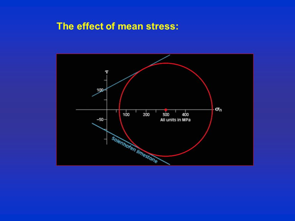 The effect of mean stress: